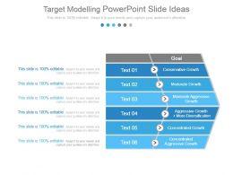 Target Modelling Powerpoint Slide Ideas