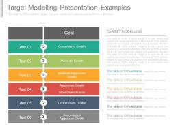 Target Modelling Presentation Examples