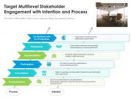 Target Multilevel Stakeholder Engagement With Intention And Process
