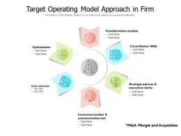 Target Operating Model Approach In Firm