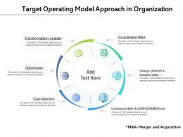 Target Operating Model Approach In Organization