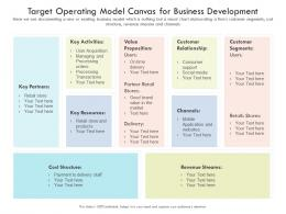 Target Operating Model Canvas For Business Development