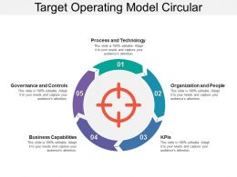Target Operating Model Circular