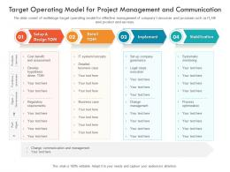Target Operating Model For Project Management And Communication