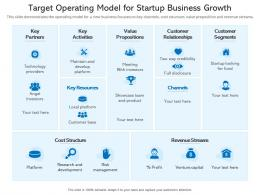 Target Operating Model For Startup Business Growth