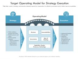 Target Operating Model For Strategy Execution
