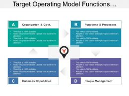 Target Operating Model Functions Organization Business Table