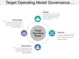 Target Operating Model Governance People Process
