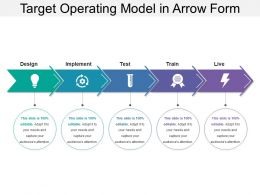 Target Operating Model In Arrow Form