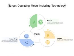 Target Operating Model Including Technology