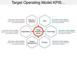 Target Operating Model Kpis Technology People Process Organization