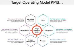 target_operating_model_kpis_technology_people_process_organization_Slide01