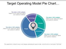 Target Operating Model Pie Chart Image