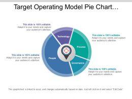 target_operating_model_pie_chart_image_Slide01