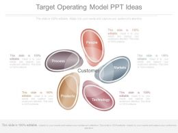 Target Operating Model Ppt Ideas