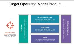 Target Operating Model Product Development Operations And Sales