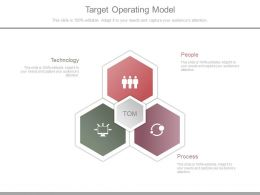 Target Operating Model Sample Diagram Powerpoint Slide