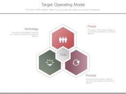 target_operating_model_sample_diagram_powerpoint_slide_Slide01