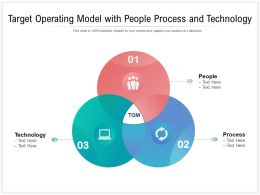 Target Operating Model With People Process And Technology