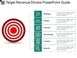 Target Revenue Drivers Powerpoint Guide