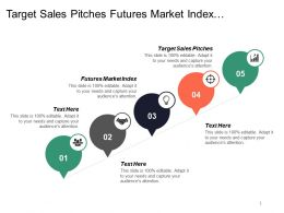 Target Sales Pitches Futures Market Index Insurance Management Cpb