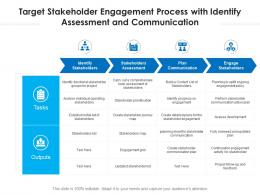 Target Stakeholder Engagement Process With Identify Assessment And Communication