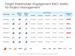 Target Stakeholder Engagement RACI Matrix For Project Management