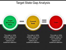 Target State Gap Analysis