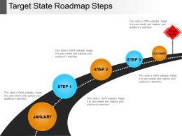 Target State Roadmap Steps