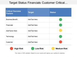 Target Status Financials Customer Critical Success Factors Table With Legends