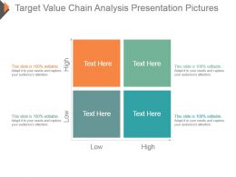 Target Value Chain Analysis Presentation Pictures