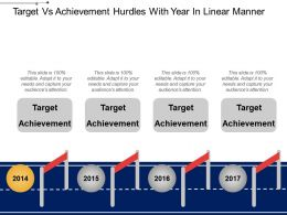 Target Vs Achievement Hurdles With Year In Linear Manner