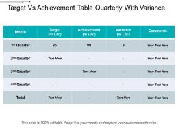 Target Vs Achievement Table Quarterly With Variance