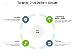 Targeted Drug Delivery System Ppt Powerpoint Presentation Outline Show Cpb