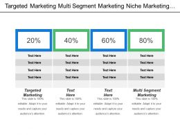Targeted Marketing Multi Segment Marketing Niche Marketing Research Design