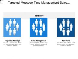 Targeted Message Time Management Sales Objectives Sales Activities