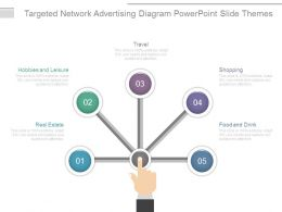 Targeted Network Advertising Diagram Powerpoint Slide Themes