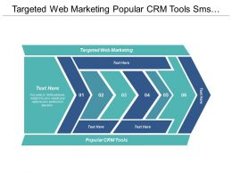 Targeted Web Marketing Popular Crm Tools Sms Marketing Cpb