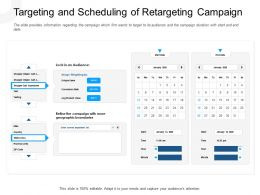 Targeting And Scheduling Of Retargeting Campaign Geographic Boundaries Ppt Slides