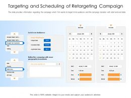 Targeting And Scheduling Of Retargeting Campaign Zip Code Ppt Slides