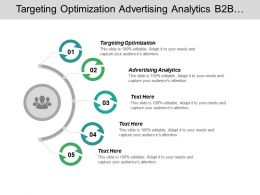 Targeting Optimization Advertising Analytics B2b Intent Marketing Integration Cpb