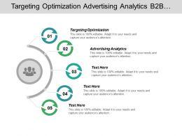 Targeting Optimization Advertising Analytics B2b Intent Marketing Integration Cpb