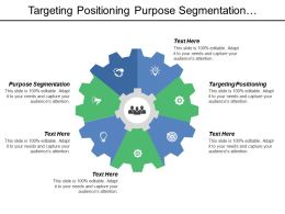 Targeting Positioning Purpose Segmentation Feasibility Segmentation Nature Marketing
