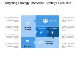 Targeting Strategy Innovation Strategy Execution Evolution Learning