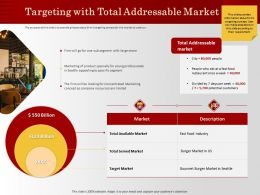Targeting With Total Addressable Market Be Looking Ppt Powerpoint Presentation Professional Slides
