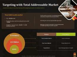 Targeting With Total Addressable Market Business Pitch Deck For Food Start Up Ppt Show