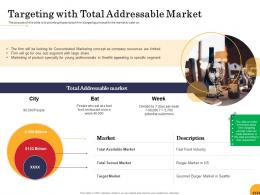 Targeting With Total Addressable Market Food Startup Business Ppt Powerpoint Deck