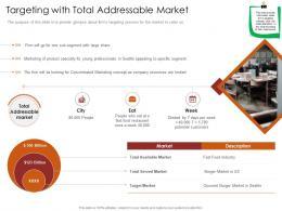 Targeting With Total Addressable Market Restaurant Business Plan Ppt Grid