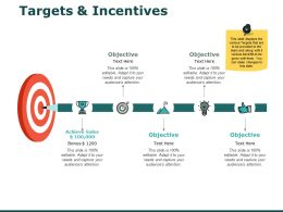 Targets And Incentives Achieve Sales I242 Ppt Powerpoint Presentation Format Ideas