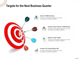Targets For The Next Business Quarter Bomain Ppt Powerpoint Presentation Portfolio Graphics